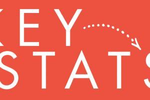 Key Stats logo